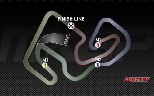 MXGP Lommel track map